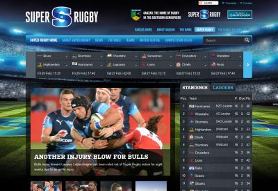 Super Rugby - Official SANZAR Site